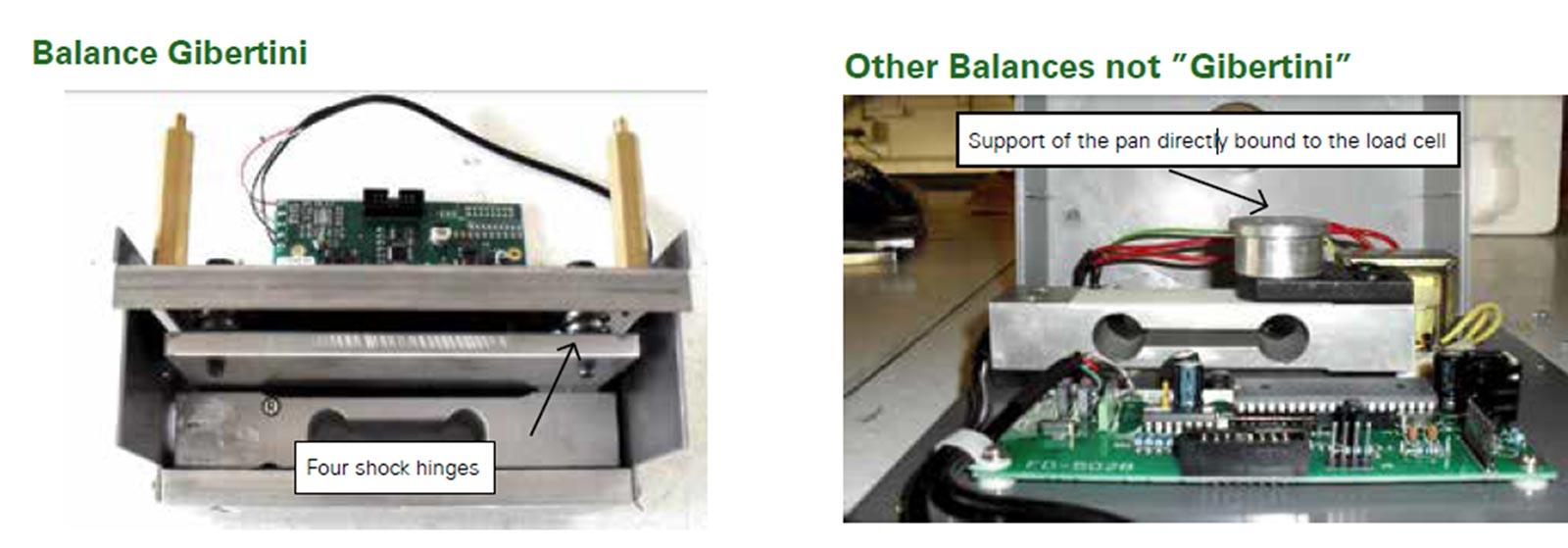 Gilbertie balances